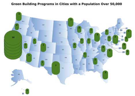 Nation-wide Green Building Programs