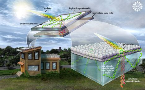 Covalent Solar rendering