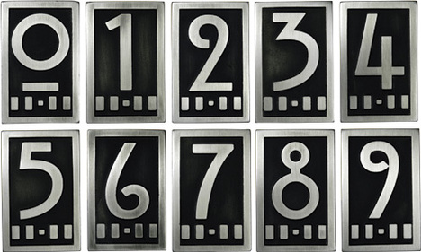 Mackintosh Numbers