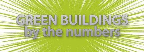 Green Buildings by the Numbers