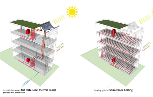 Thinflats-solarthermal