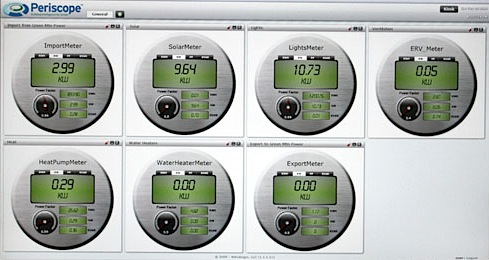 Putney-school-fieldhouse-energy-monitor