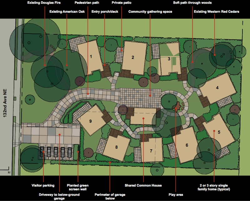 Jetson green nine modern homes in taltree ecovillage for Modern site plan