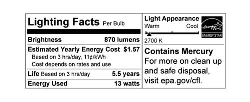 Lighting-facts-wide-label-back-side