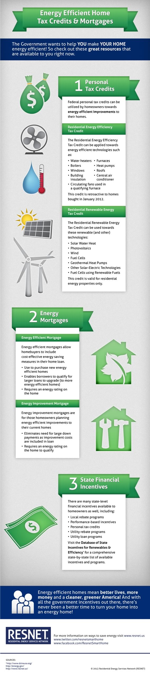 Financial Assistance For Energy Efficient Homes