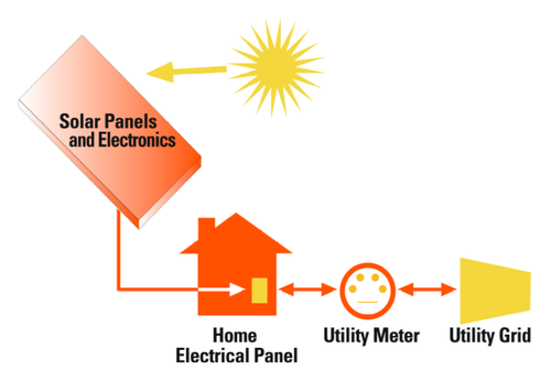 Ready-solar-graphic