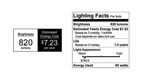 Lighting-facts-two-panel-labels