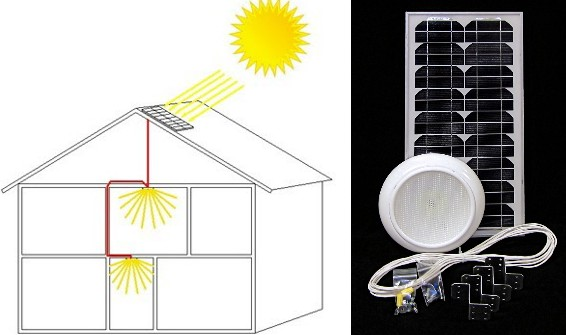 Jetson Green Electronic Skylight With Leds By Solectric