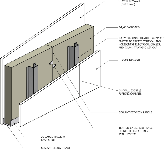 CAFquiet-Studless-Wall-System